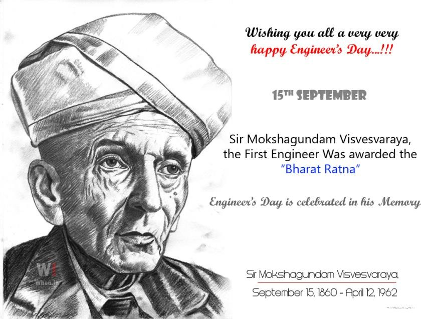 Happy Engineer Day Wishes Images & Pictures