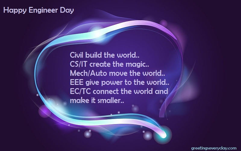 Happy Engineer Day Wishes WhatsApp & Facebook Status, Messages, SMS
